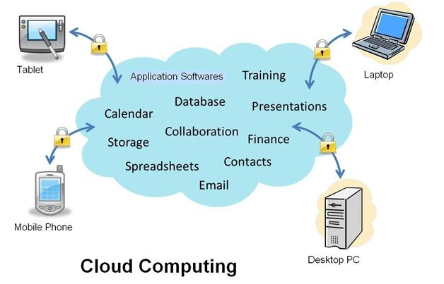 computing definition